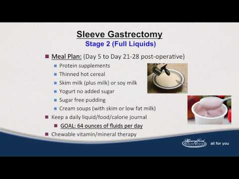Bariatric Surgery Sleeve Gastrectomy Postop Nurtritional Guidelines