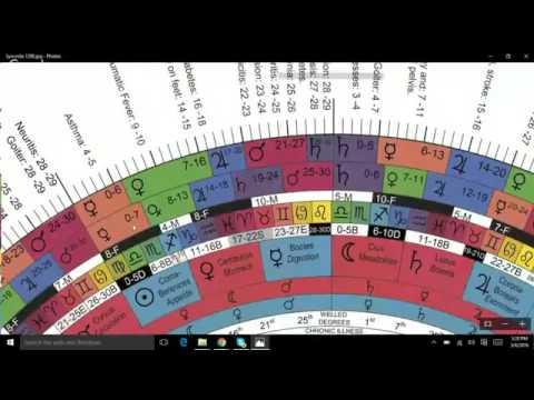 Astrology Study Hall Syncrota 13 Moon Calendar March 6th 2016