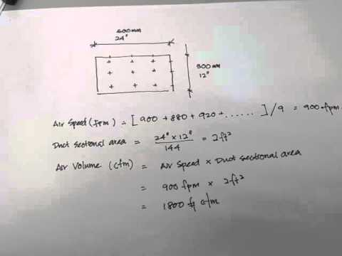 Calculation to get CFM for duct