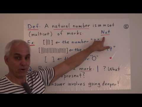 MathFoundations185: The essential dichotomy underlying mathematics