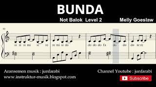 Bunda - Melly Goeslaw - notasi balok piano level 2 - do re mi / sol mi sa si