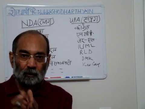What is NDA and UPA?  राजग और संप्रग क्या है?