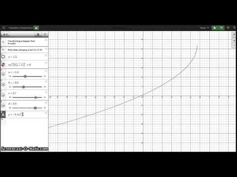 Square Root Function Screencast