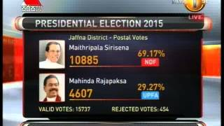 Presidential Election 2015 Results   08