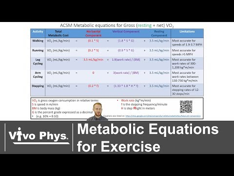 Metabolic Equations for Exercise
