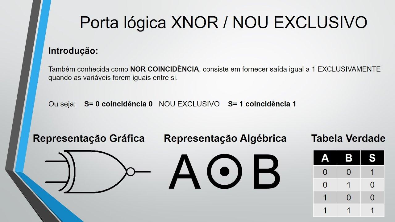 Circuito Xnor : Porta lógica xnor nou exclusivo youtube