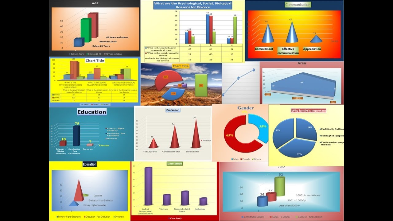 How To Make Different Type Of Charts In Excel Ms Word Ms Office Youtube