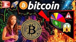 BITCOIN FALLING!! FAKE OUT?! Controversial BCH FORK!! MASSIVE Crypto Adoption 2020 🚀