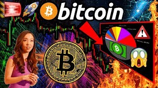 BITCOIN FALLING!! FAKE OUT?! Controversial BCH FORK!! MASSIVE Crypto Adoption 2020