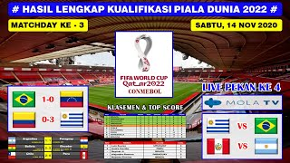 Hasil Kualifikasi Piala Dunia Hari Ini ~ Brazil VS Venezuela FIFA World Cup 2022 Qualifiers