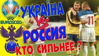 Россия против Украины Сборная Украины Евро 2020 FOOTBALL MANAGER 2020 Серия 3