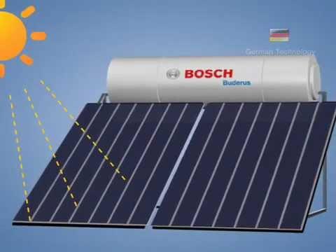"""Bosch Solar Water Heaters 30"""" TVC"""