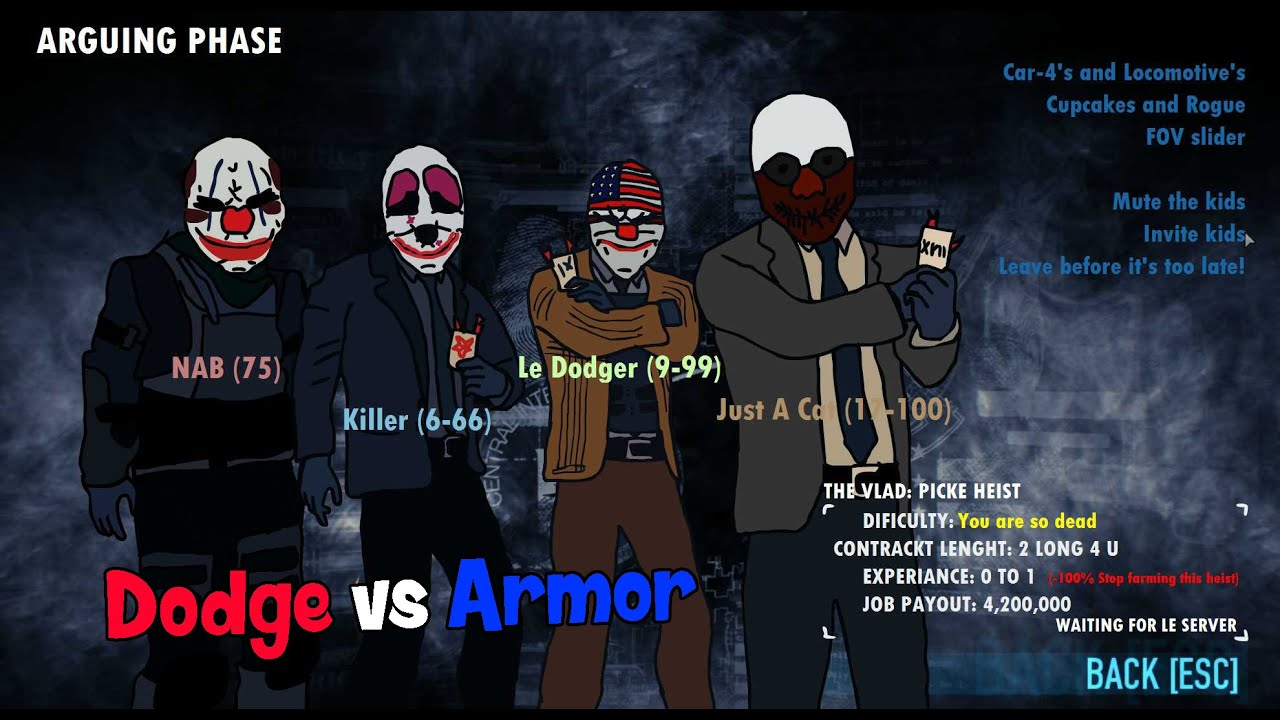 Payday 2 - Dodge Vs Armor In A Nutshell - YouTube