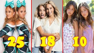 Famous Musically Twins from Oldest to Youngest 2020 - Teen Star