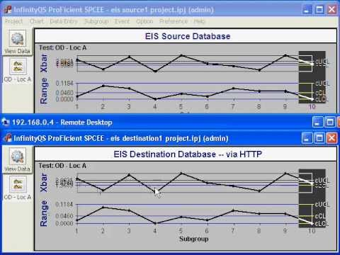 Webinar: Enterprise Integration System