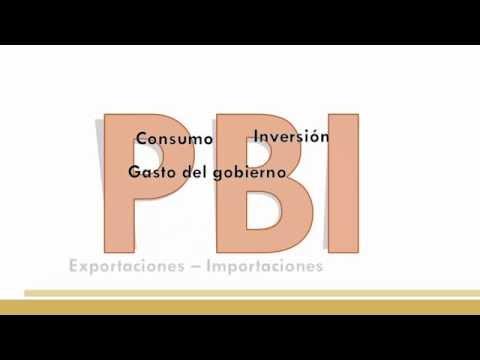 Evolución del PBI del Perú por sectores económicos