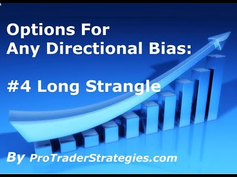Options For Any Directional Bias:  4.  Long Strangle  With Eric  The Wolfman  Wilkin