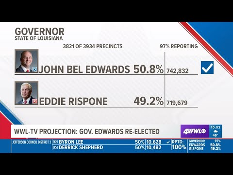 Louisiana Election Results 2019