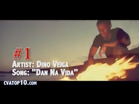 July 2013  CVATop10 - Top10 Capeverdean American Singles chart