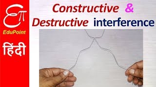 Condition for Constructive and Destructive interference - YOUNG'S DOUBLE SLIT Experiment | HINDI thumbnail