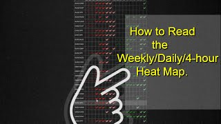 Forex Daily Planet.  How to read the Weekly/Daily/4-hour Heat Map.