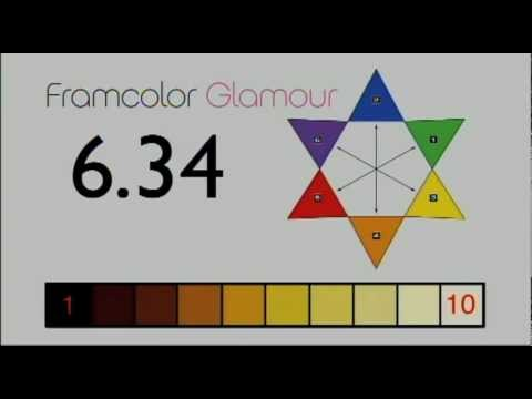 FRAMESI FRAMCOLOR GLAMOUR - HOW TO READ THE COLOR CODES - YouTube