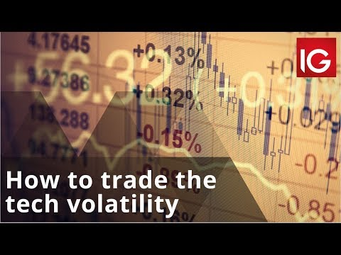 How To Trade The Tech Volatility | Apple, Amazon & Nvidia
