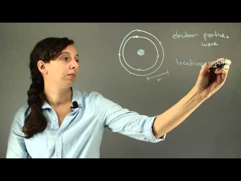 An Explanation of Why the Radius of an Atom Cannont be Measured