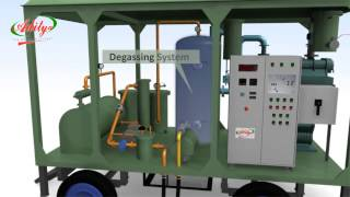 Transformer Oil Filtration System - Aditya Engineers