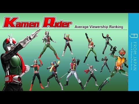 Kamen Rider: Showa-era Average Viewership Ranking | FROM JAPAN