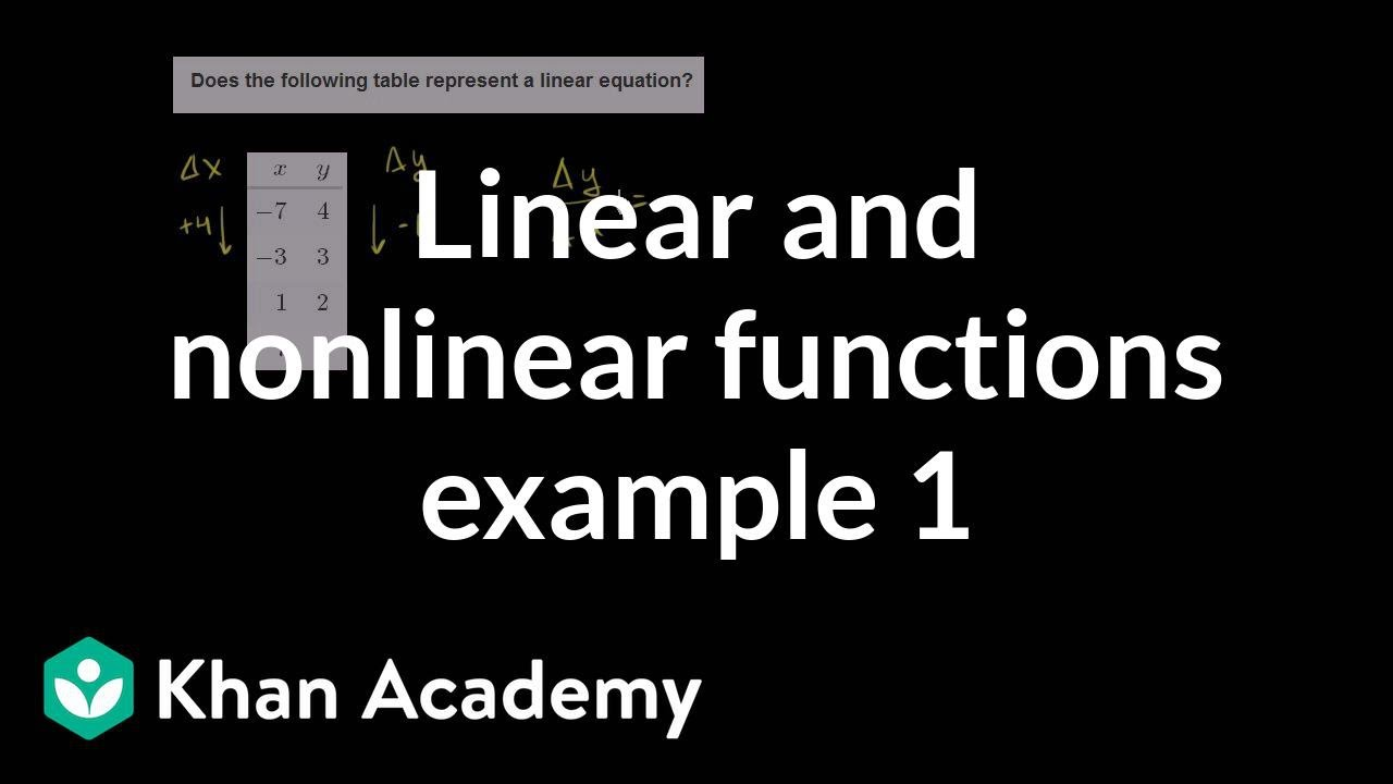 Linear And Nonlinear Functions Example 1 8th Grade Khan