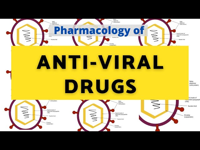ANTIVIRAL AGENTS | Pharmacology | Pharmacon Classes