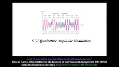 Quadrature Amplitude Modulation tutorial QAM tutorial basic concepts and example