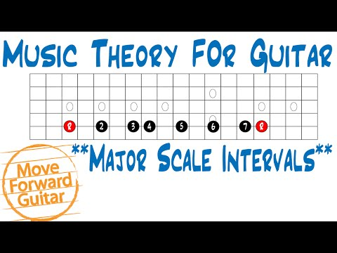 Music Theory for Guitar – Major Scale Intervals