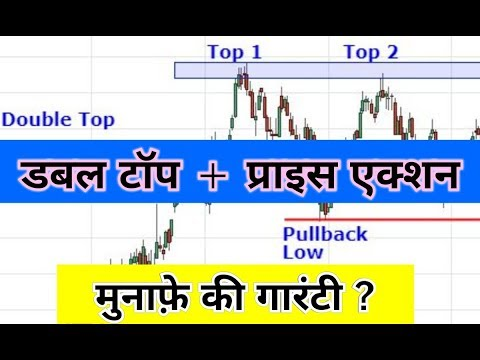 double-top-pattern-+-price-action-मुनाफ़े-की-लड़ी-लगा-सकता-है!!-price-action-part-3-hindi