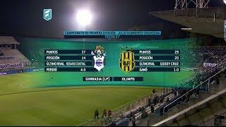 Fútbol en vivo. Gimnasia LP - Olimpo Fecha 27 Torneo Primera División 2015 FPT
