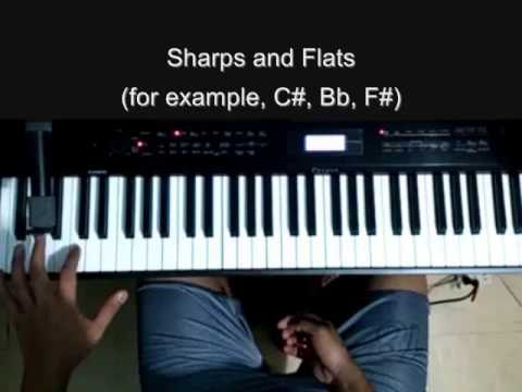 "Tagalog Piano Lesson: ""Super"" Beginners/Dummies :) - YouTube"