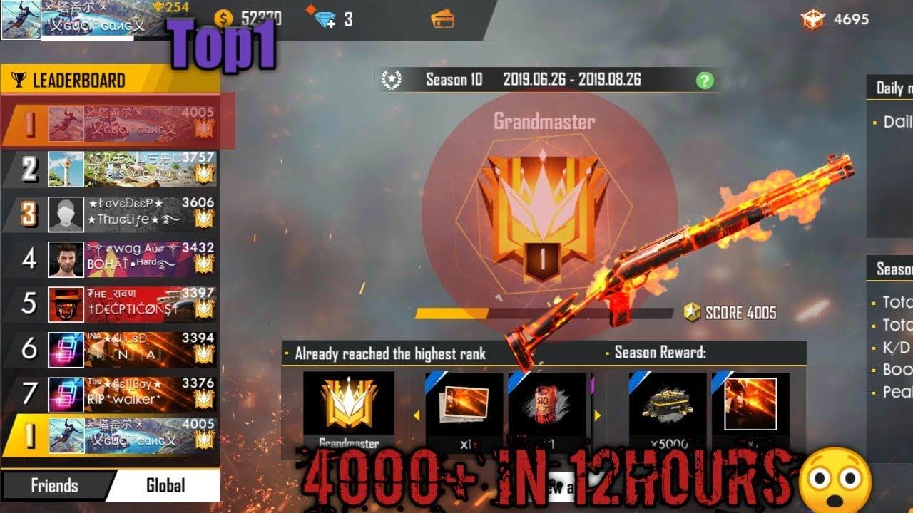 Top 1global Rank 4000 Points In 12hours Best Player In Freefire Tahir Youtube