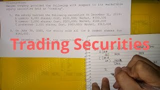 Accounting for Trading Securities