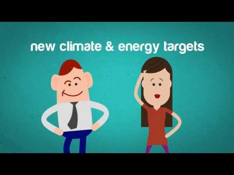 The EU's 2030 goals for climate and energy