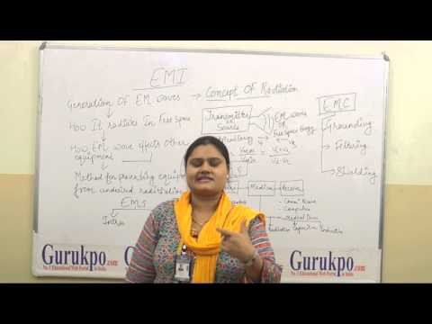 EMI & EMC by Ms. Mayanka Kaushik.
