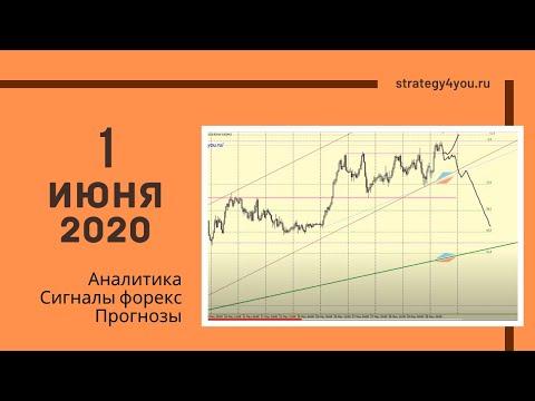 Прогноз курса EUR USD (+9 пар) на 1 ИЮНЯ 2020 + сигналы, обзоры, аналитика форекс | Strategy4you.ru