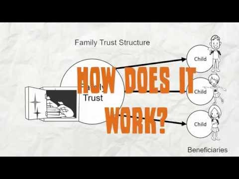What is a Family Trust?