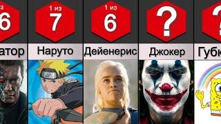 Самые популярные Персонажи | Фильмы, Игры, Мультфильмы и Сериалы