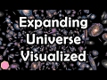 🖥️ Expanding Universe EXPLAINED! (using Software)