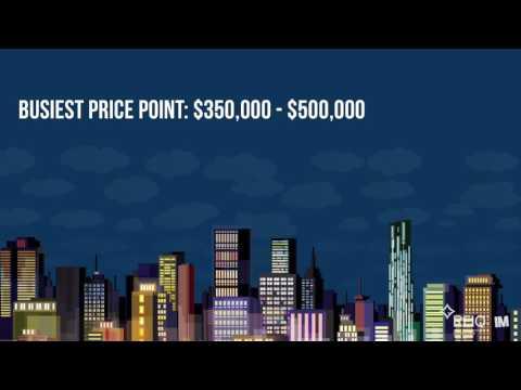Gold Coast Market Wrap - Q1 2017