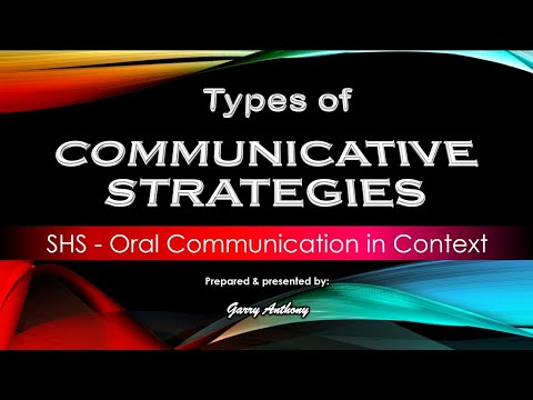 7 Types of Communicative Strategy || Oral Communication in Context