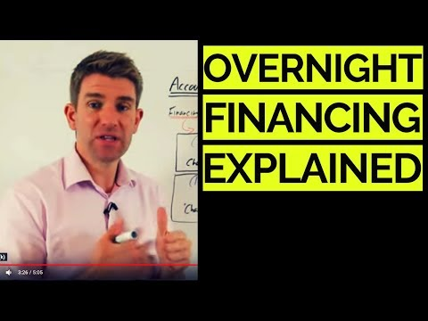 What Are Overnight Financing Charges?❓