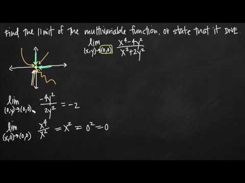 limit of the multivariable function (KristaKingMath)