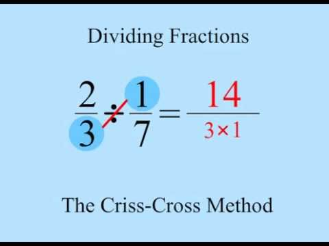 Dividing fractions criss cross method youtube ccuart Gallery